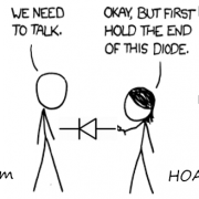 (Adapted from xkcd.com)