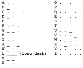 The original Morse Code as used by landline telegraph operators.